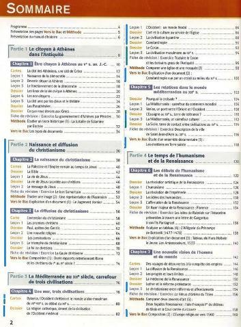 Sommaire du manuel d'ECR