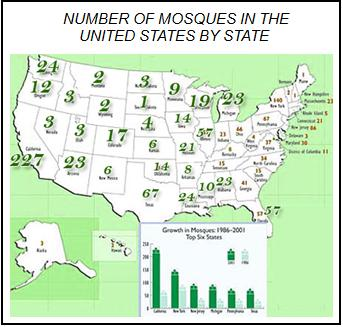 mosques us
