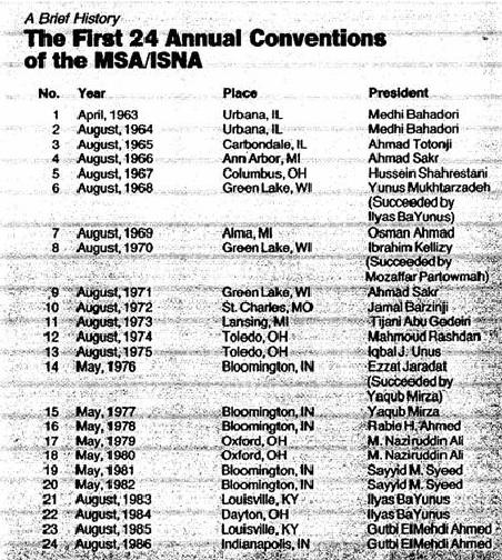 msa-presidents-1963-86