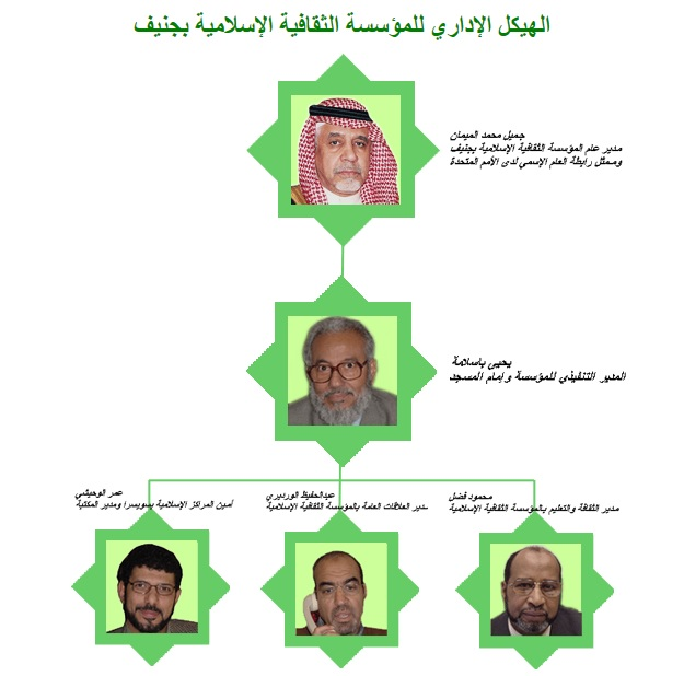 Basalamah Y Photo Organigram Geneva Arabic